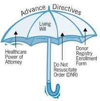 Advance Directive umbrella